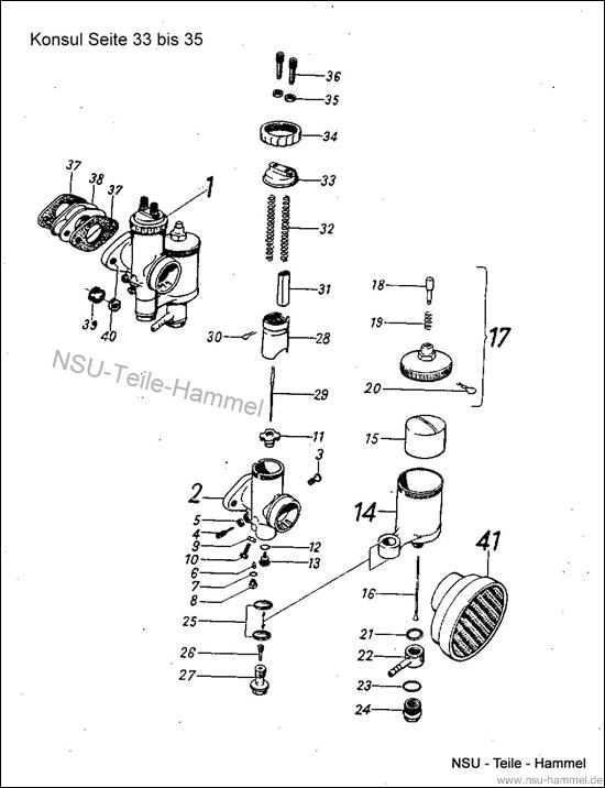 Konsul Original NSU Ersatzteileliste Seite 33-35