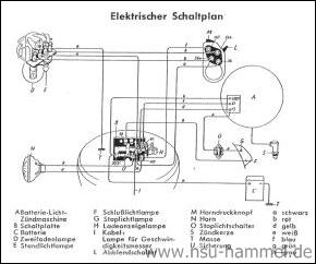 Elektrische Leitungen NSU Max Original NSU Ersatzteileliste Seite 46-47