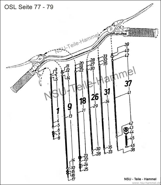 OSL-251 Original NSU Ersatzteileliste Seite 77-79