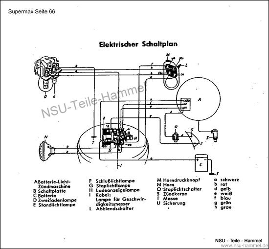 Original NSU Ersatzteileliste Seite 66